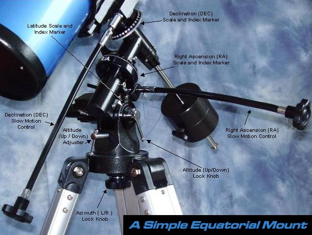 A Simple Equatorial Mount