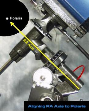 Aligning RA axis to Polaris