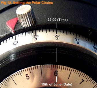 Setting the Polar Circles