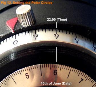 Setting the Polar Circles